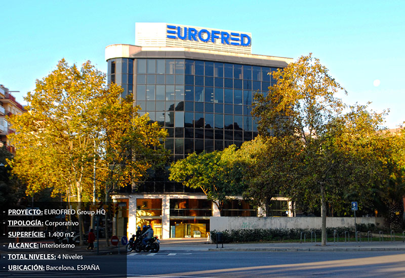 Eurofred Group